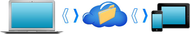 cloud-surf.de